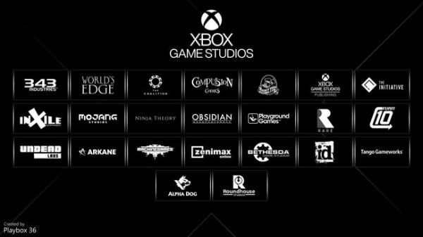 Это еще не конец: Инсайдеры сообщили о скором расширении игрового отдела Microsoft новыми студиями